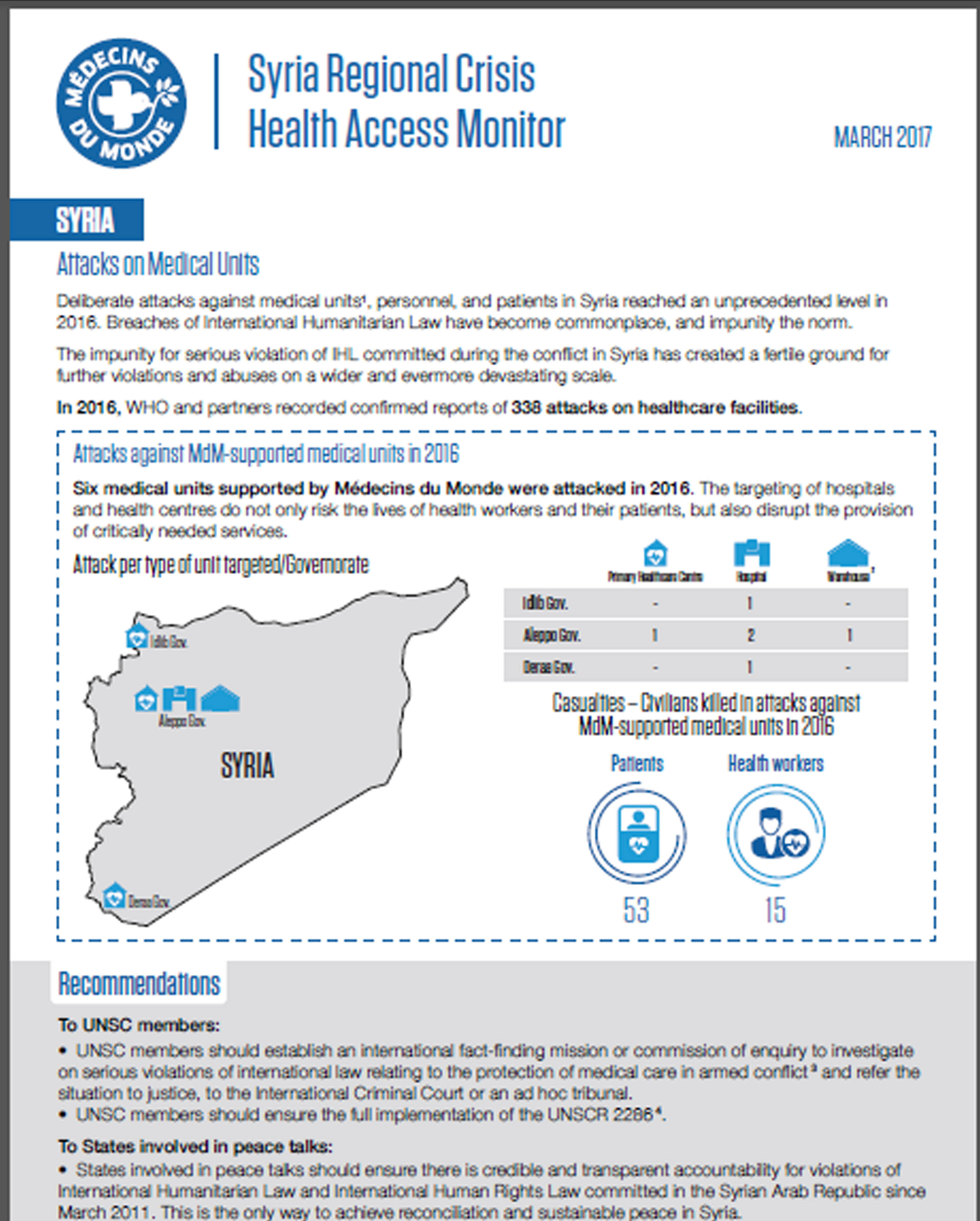 Syria Regional Crisis- Health Access Monitor – March  2017